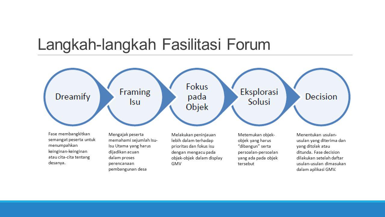 Langkah-langkah Fasilitasi Forum Fase membangkitkan semangat peserta untuk menumpahkan keinginan-keinginan atau cita-cita tentang desanya. Mengajak pe