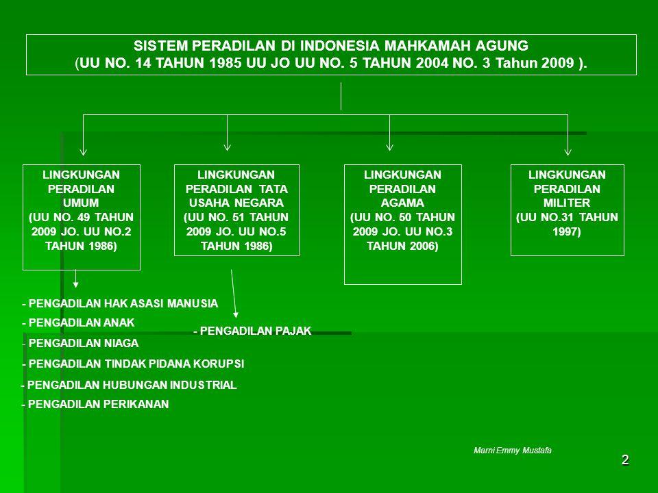 Marni Emmy Mustafa SISTEM PERADILAN DI INDONESIA MAHKAMAH AGUNG (UU NO. 14 TAHUN 1985 UU JO UU NO. 5 TAHUN 2004 NO. 3 Tahun 2009 ). LINGKUNGAN PERADIL