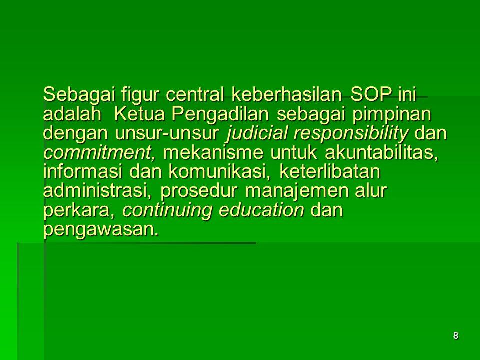 Sebagai figur central keberhasilan SOP ini adalah Ketua Pengadilan sebagai pimpinan dengan unsur-unsur judicial responsibility dan commitment, mekanis