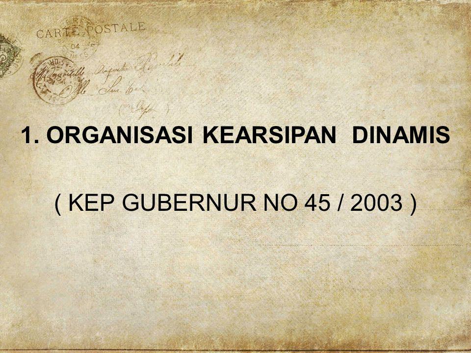 1. ORGANISASI KEARSIPAN DINAMIS ( KEP GUBERNUR NO 45 / 2003 )
