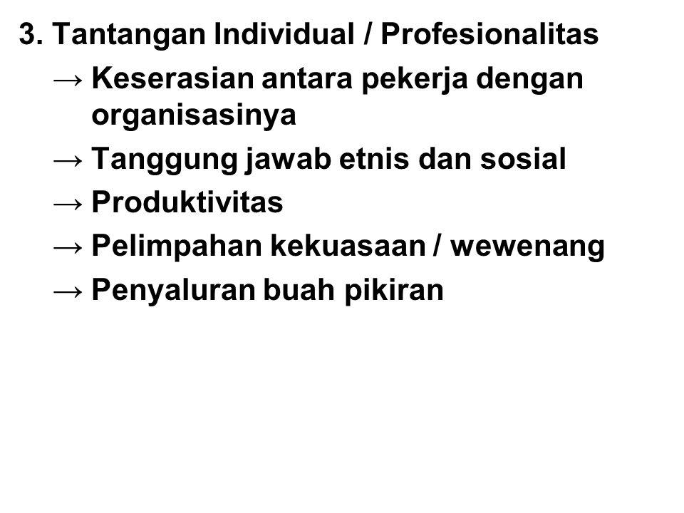 3. Tantangan Individual / Profesionalitas →Keserasian antara pekerja dengan organisasinya →Tanggung jawab etnis dan sosial →Produktivitas →Pelimpahan