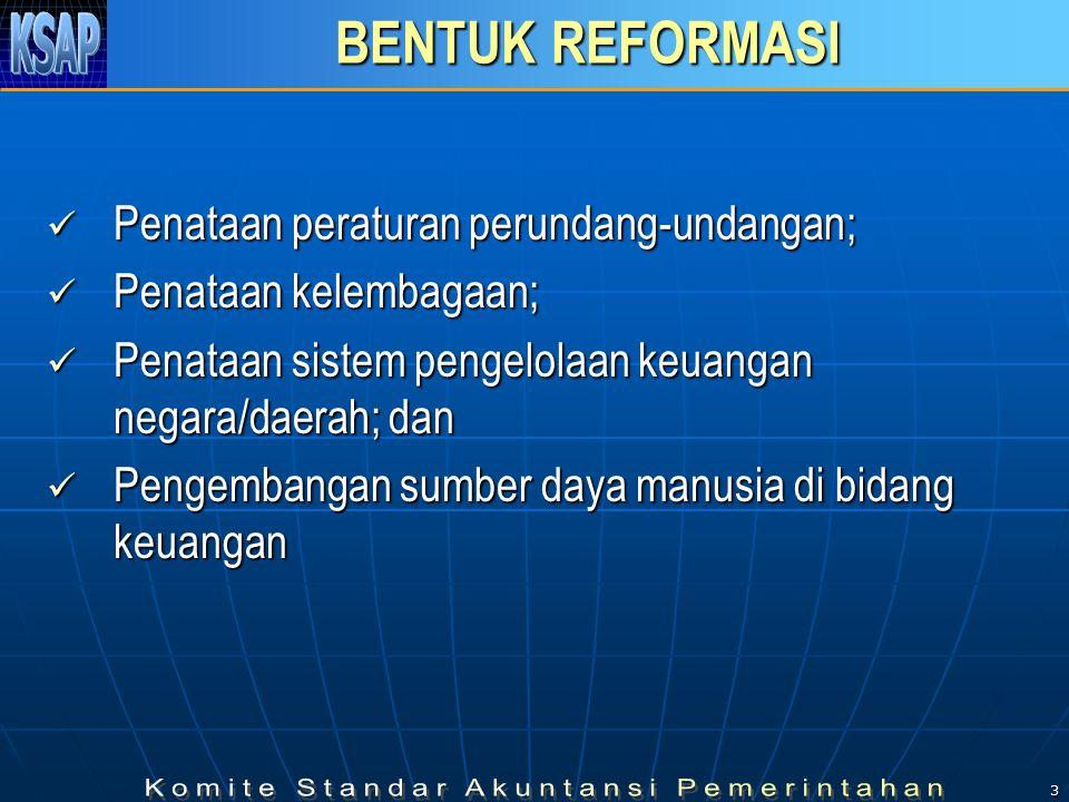 3 BENTUK REFORMASI Penataan peraturan perundang-undangan; Penataan peraturan perundang-undangan; Penataan kelembagaan; Penataan kelembagaan; Penataan sistem pengelolaan keuangan negara/daerah; dan Penataan sistem pengelolaan keuangan negara/daerah; dan Pengembangan sumber daya manusia di bidang keuangan Pengembangan sumber daya manusia di bidang keuangan