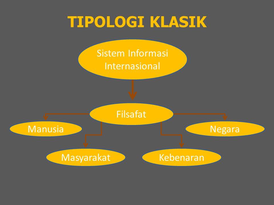 TIPOLOGI KLASIK Sistem Informasi Internasional Filsafat Manusia Masyarakat Negara Kebenaran