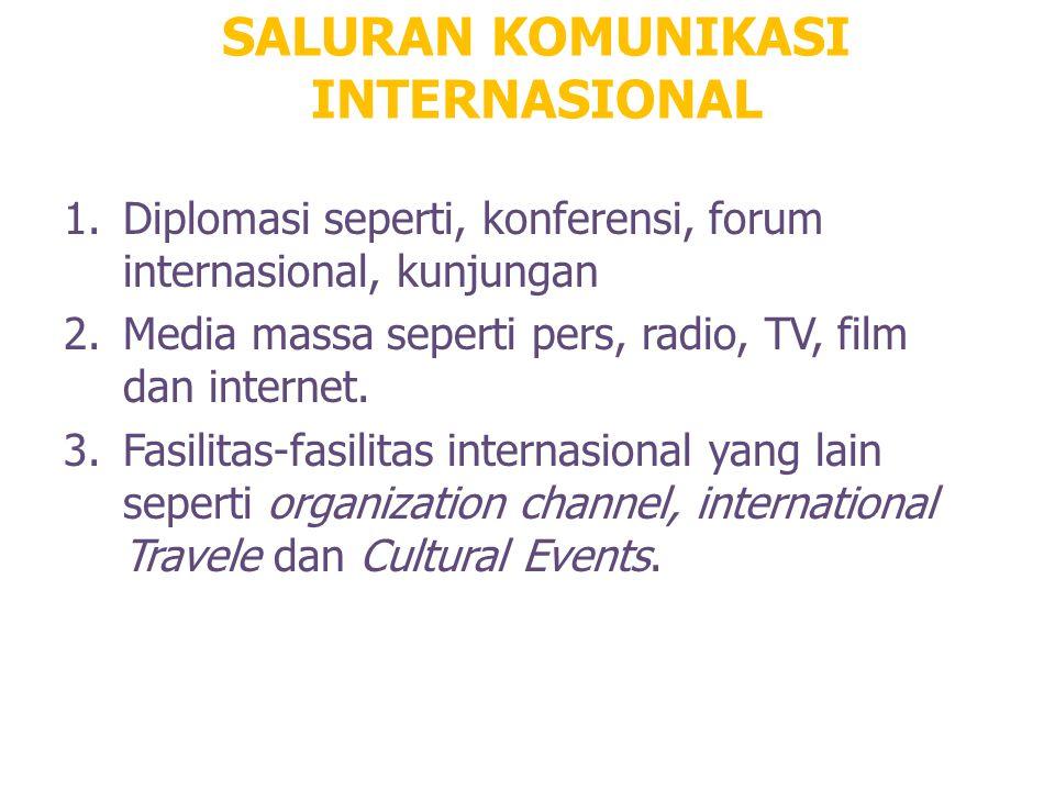 SALURAN KOMUNIKASI INTERNASIONAL 1.Diplomasi seperti, konferensi, forum internasional, kunjungan 2.Media massa seperti pers, radio, TV, film dan inter
