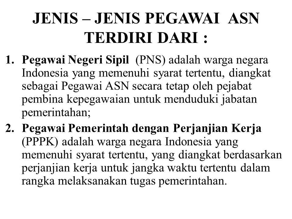 JENIS – JENIS PEGAWAI ASN TERDIRI DARI : 1.Pegawai Negeri Sipil (PNS) adalah warga negara Indonesia yang memenuhi syarat tertentu, diangkat sebagai Pegawai ASN secara tetap oleh pejabat pembina kepegawaian untuk menduduki jabatan pemerintahan; 2.Pegawai Pemerintah dengan Perjanjian Kerja (PPPK) adalah warga negara Indonesia yang memenuhi syarat tertentu, yang diangkat berdasarkan perjanjian kerja untuk jangka waktu tertentu dalam rangka melaksanakan tugas pemerintahan.