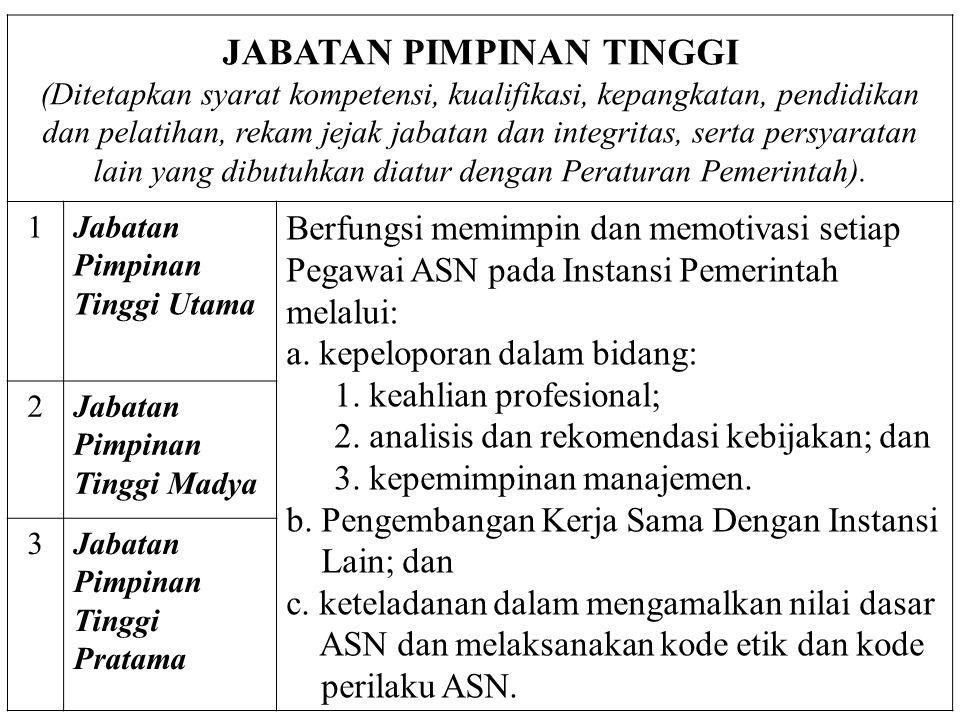 JABATAN PIMPINAN TINGGI (Ditetapkan syarat kompetensi, kualifikasi, kepangkatan, pendidikan dan pelatihan, rekam jejak jabatan dan integritas, serta persyaratan lain yang dibutuhkan diatur dengan Peraturan Pemerintah).
