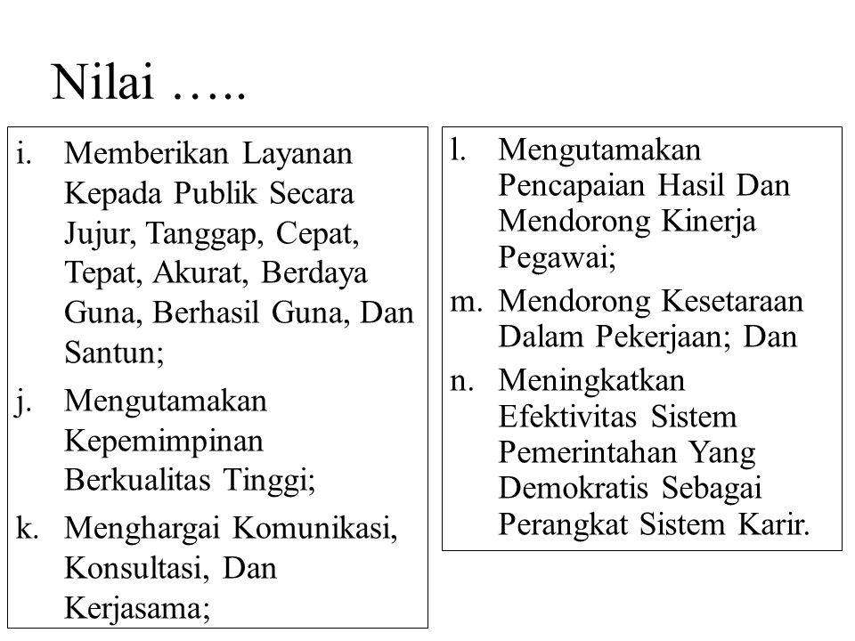 KODE ETIK (1) Kode Etik untuk menjaga martabat dan kehormatan ASN.