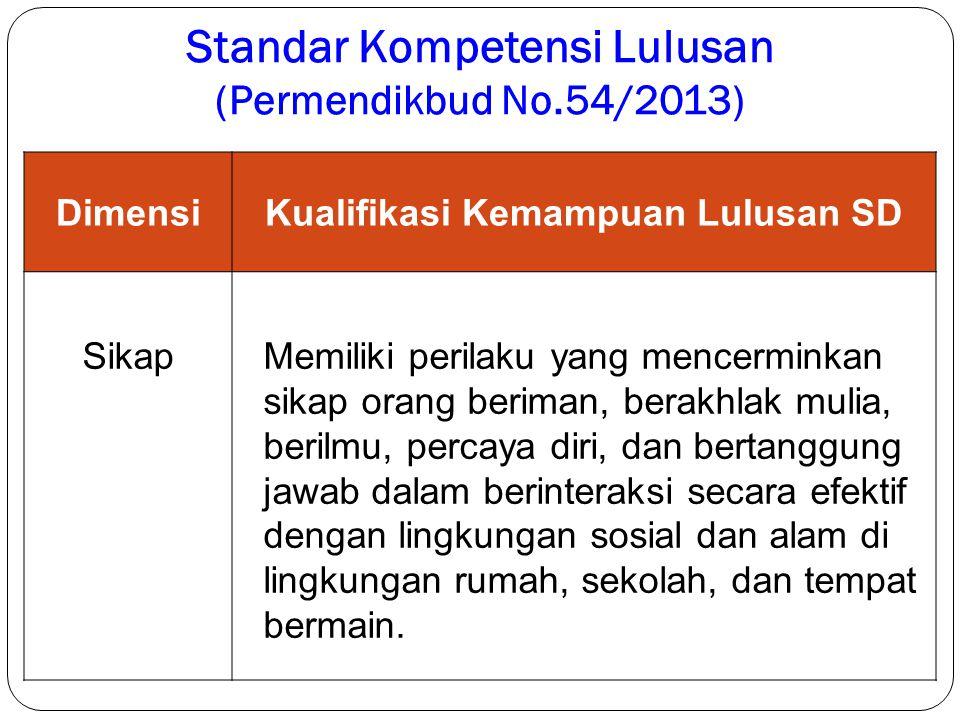 Perundangan Kurikulum 2013 1.UU No.20/2003: ttg Sisdiknas 2.UU No.14/2005: ttg Guru dan Dosen 3.PP 19/2005  PP 32/2013: ttg SNP  direvisi lagi 4.Permendikbud No 54/2013: ttg SKL Dikdasmen 5.Permendikbud No 64/2013: Standar Isi Dikdasmen 6.Permendikbud No 65/2013: Standar Proses 7.Permendikbud No 66/2013: Standar Penilaian 8.Permendikbud No 67/2013: Kurikulum SD 9.Permendikbud No 71/2013: Buku Teks