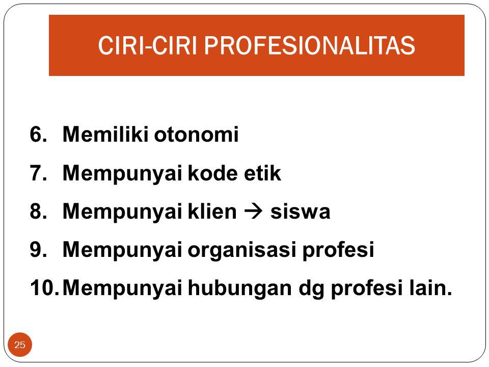CIRI-CIRI PROFESIONALITAS 24 1. Memiliki keahlian khusus 2. Merupakan panggilan hidup 3. Memiliki teori yang baku 4. Mengabdikan diri untuk masyarakat
