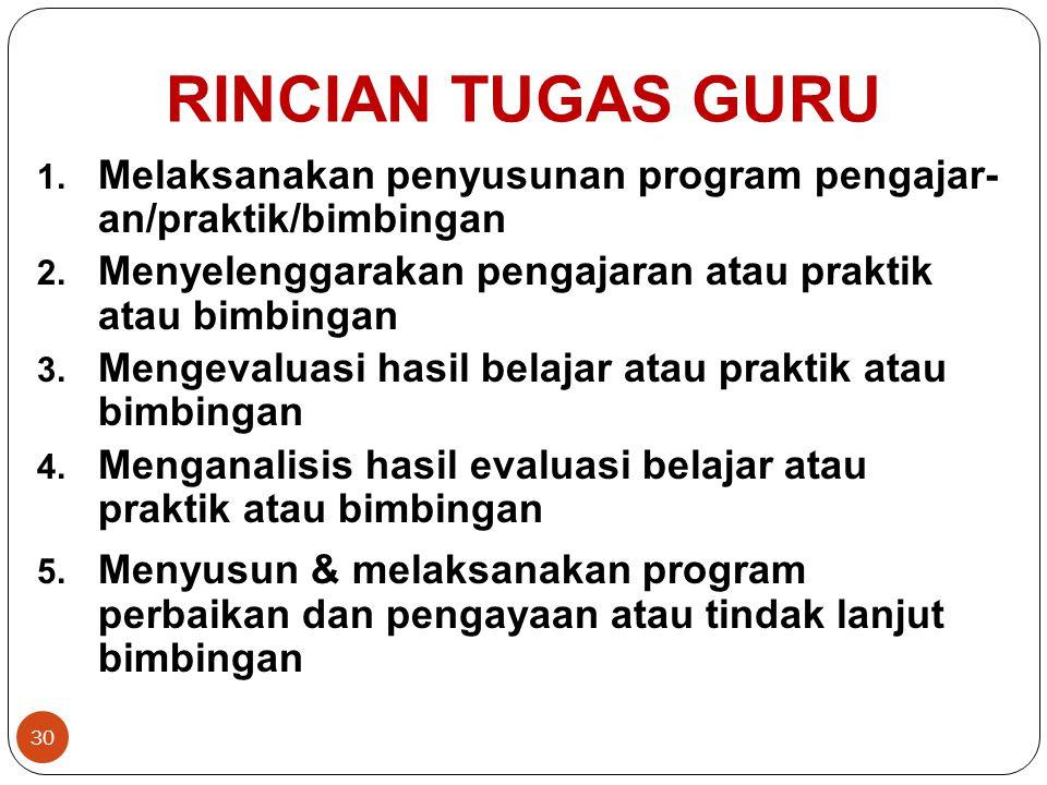 PRINSIP-PRINSIP PROFESIONALITAS 29 6.Memperoleh penghasilan utk hidup layak 7.Memiliki kesempatan untuk mengembangkan profesi 8.Memiliki jaminan perli