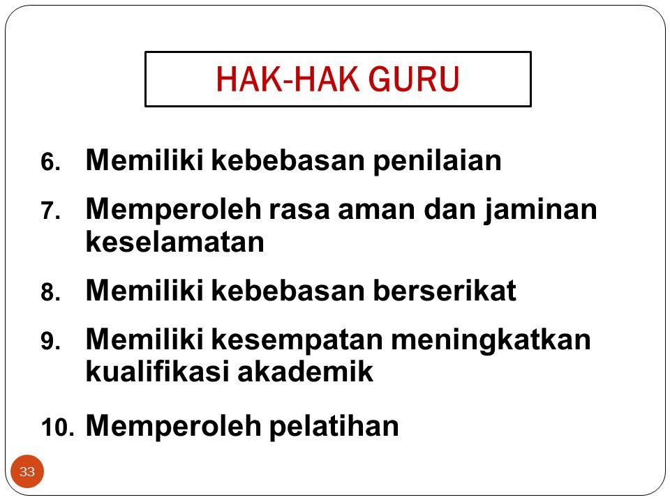 HAK-HAK GURU 32 1.Memperoleh penghasilan layak 2.
