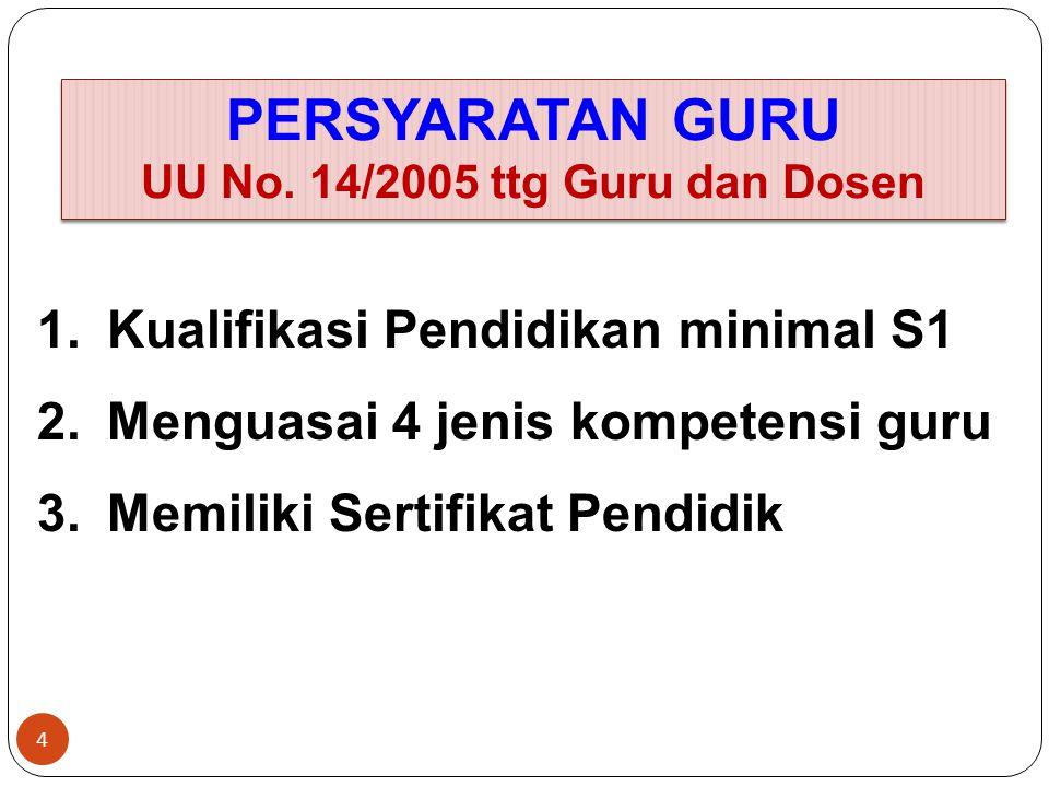 CIRI-CIRI PROFESIONALITAS 24 1.Memiliki keahlian khusus 2.