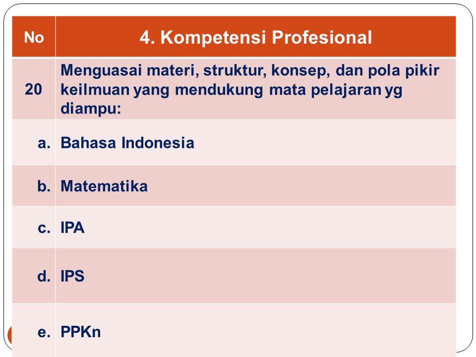 40 No 4. Kompetensi Profesional 20 Menguasai materi, struktur, konsep, dan pola pikir keilmuan yang mendukung mata pelajaran yg diampu. 21 Menguasai s