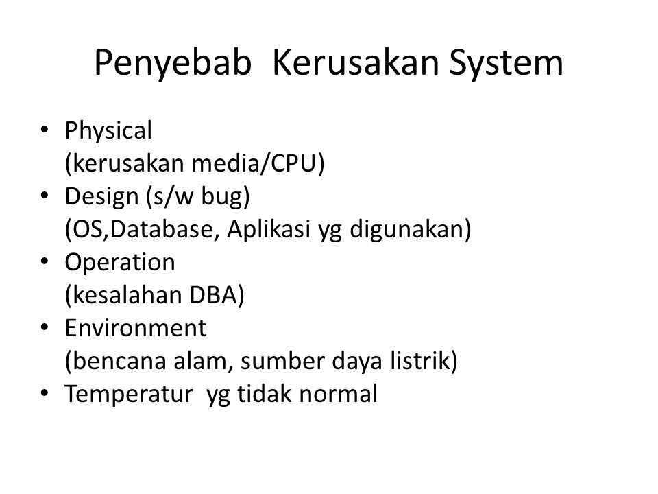 Penyebab Kerusakan System Physical (kerusakan media/CPU) Design (s/w bug) (OS,Database, Aplikasi yg digunakan) Operation (kesalahan DBA) Environment (
