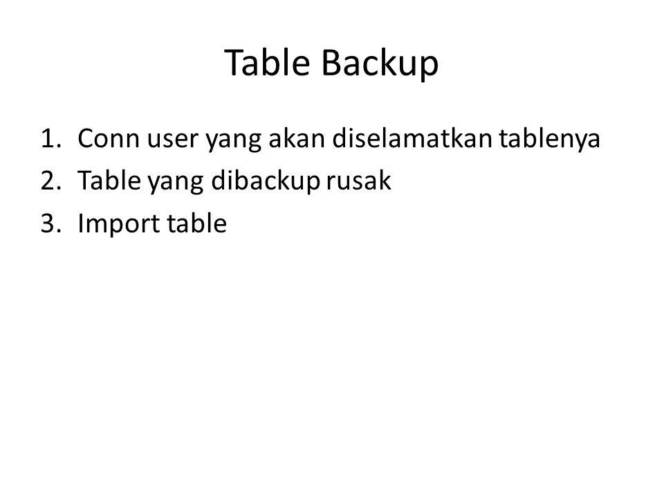 Table Backup 1.Conn user yang akan diselamatkan tablenya 2.Table yang dibackup rusak 3.Import table