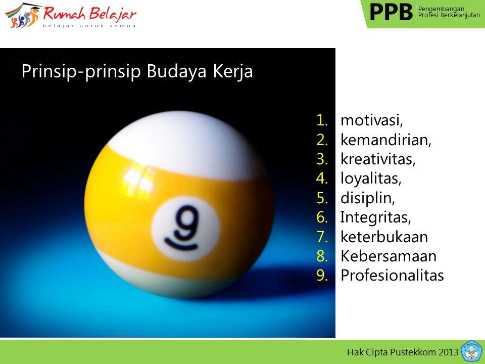 PPB Pengembangan Profesi Berkelanjutan Hak Cipta Pustekkom 2013 Prinsip-prinsip Budaya Kerja 1.motivasi, 2.kemandirian, 3.kreativitas, 4.loyalitas, 5.disiplin, 6.Integritas, 7.keterbukaan 8.Kebersamaan 9.Profesionalitas