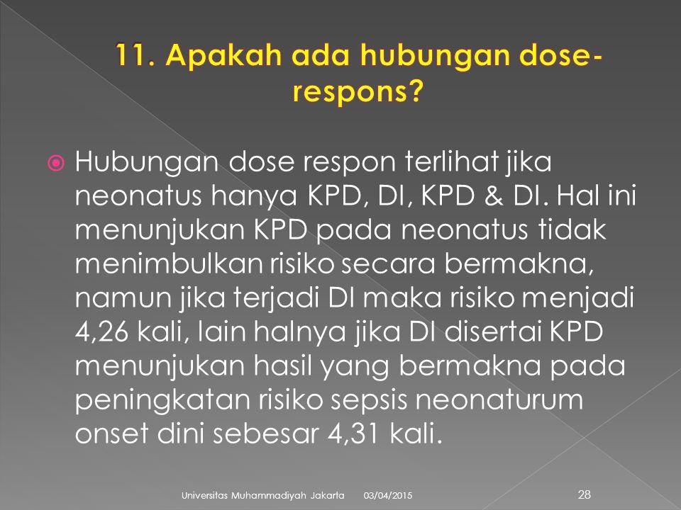  Hubungan dose respon terlihat jika neonatus hanya KPD, DI, KPD & DI.