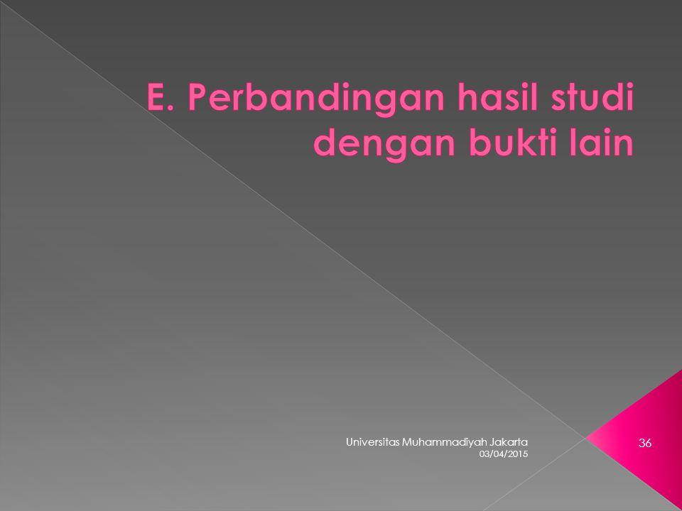 03/04/2015 Universitas Muhammadiyah Jakarta 36