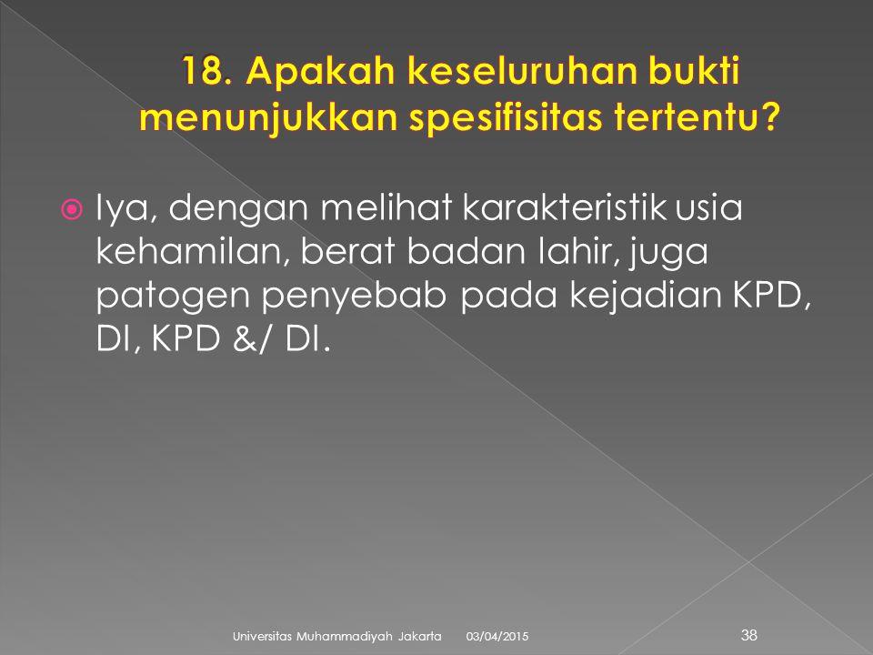  Iya, dengan melihat karakteristik usia kehamilan, berat badan lahir, juga patogen penyebab pada kejadian KPD, DI, KPD &/ DI.