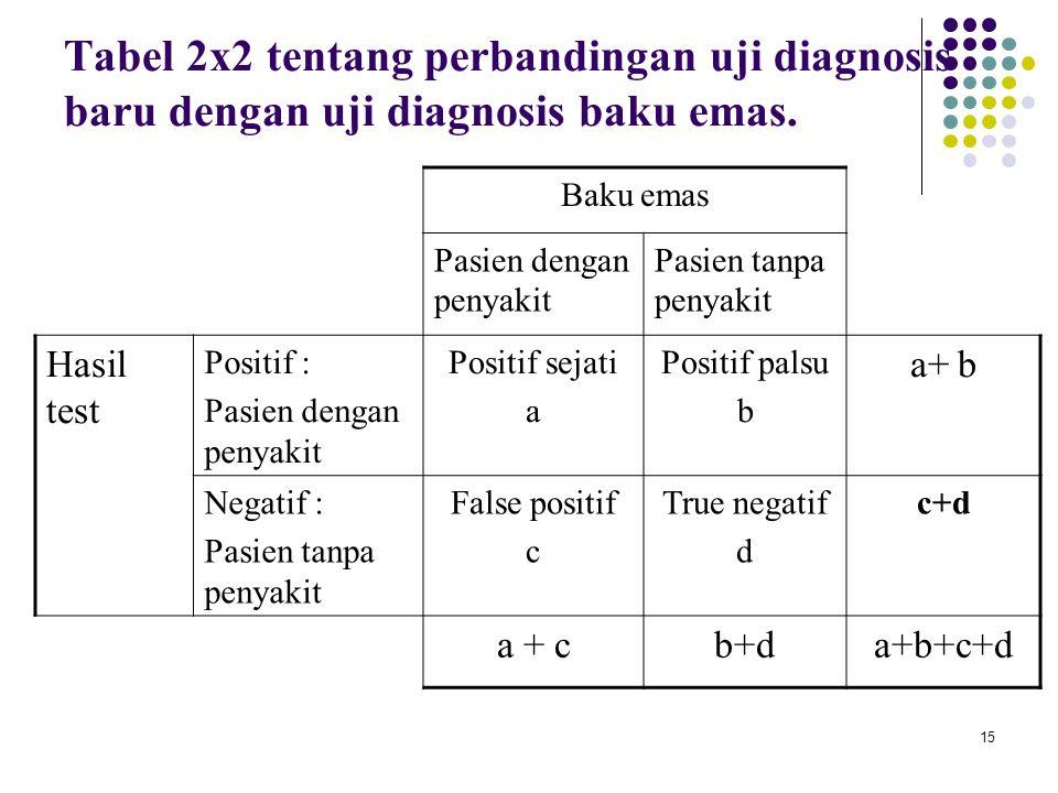 15 Tabel 2x2 tentang perbandingan uji diagnosis baru dengan uji diagnosis baku emas. Baku emas Pasien dengan penyakit Pasien tanpa penyakit Hasil test