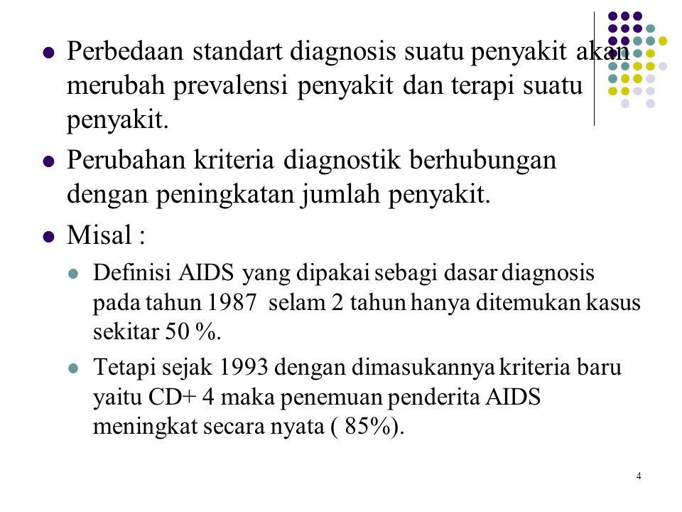 4 Perbedaan standart diagnosis suatu penyakit akan merubah prevalensi penyakit dan terapi suatu penyakit. Perubahan kriteria diagnostik berhubungan de