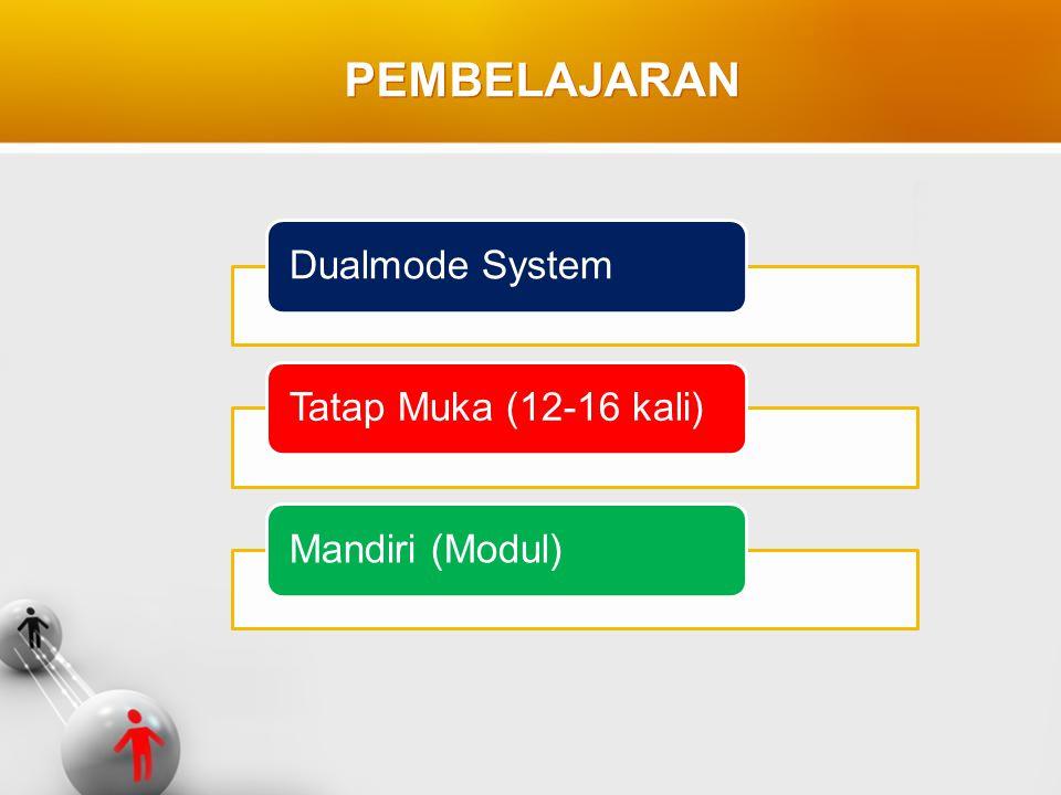 PEMBELAJARAN Dualmode SystemTatap Muka (12-16 kali)Mandiri (Modul)