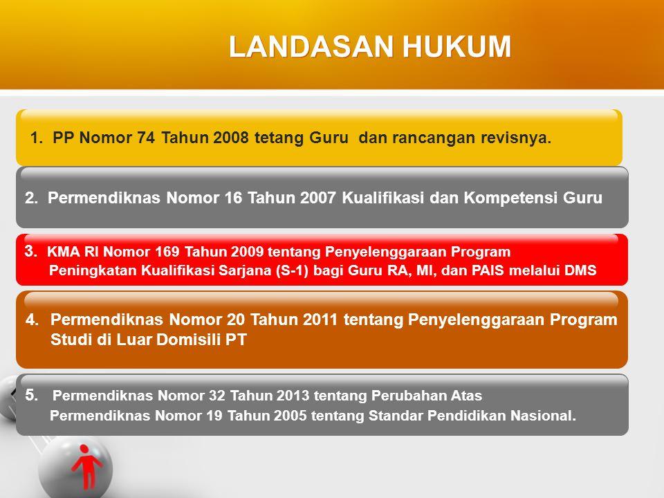 1. PP Nomor 74 Tahun 2008 tetang Guru dan rancangan revisnya. 4.Permendiknas Nomor 20 Tahun 2011 tentang Penyelenggaraan Program Studi di Luar Domisil