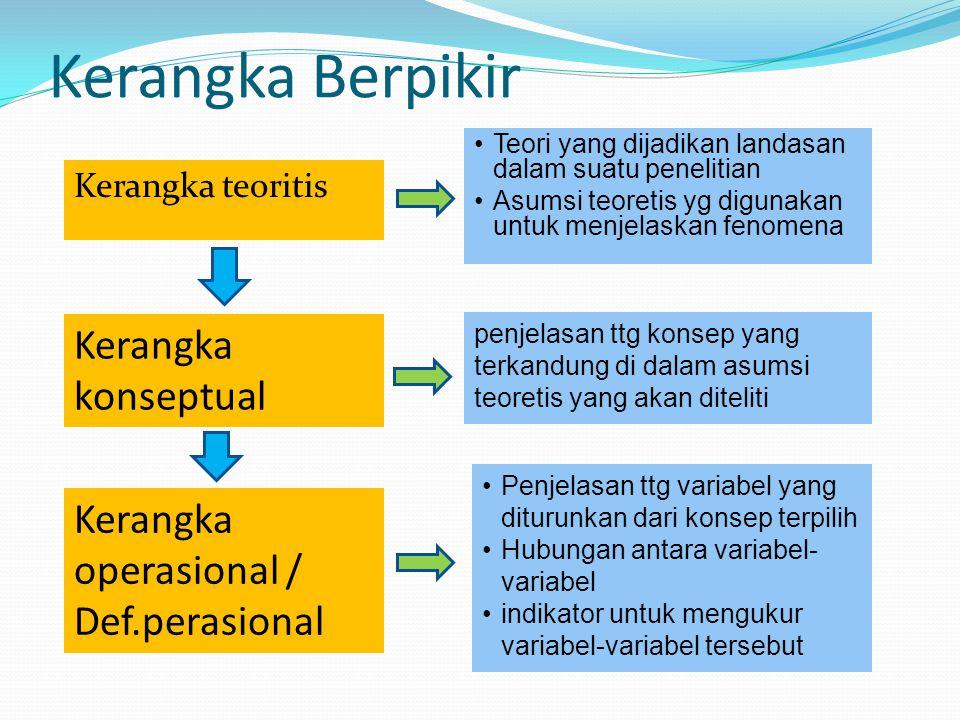 Kerangka Berpikir Kerangka teoritis penjelasan ttg konsep yang terkandung di dalam asumsi teoretis yang akan diteliti Teori yang dijadikan landasan dalam suatu penelitian Asumsi teoretis yg digunakan untuk menjelaskan fenomena Penjelasan ttg variabel yang diturunkan dari konsep terpilih Hubungan antara variabel- variabel indikator untuk mengukur variabel-variabel tersebut Kerangka konseptual Kerangka operasional / Def.perasional