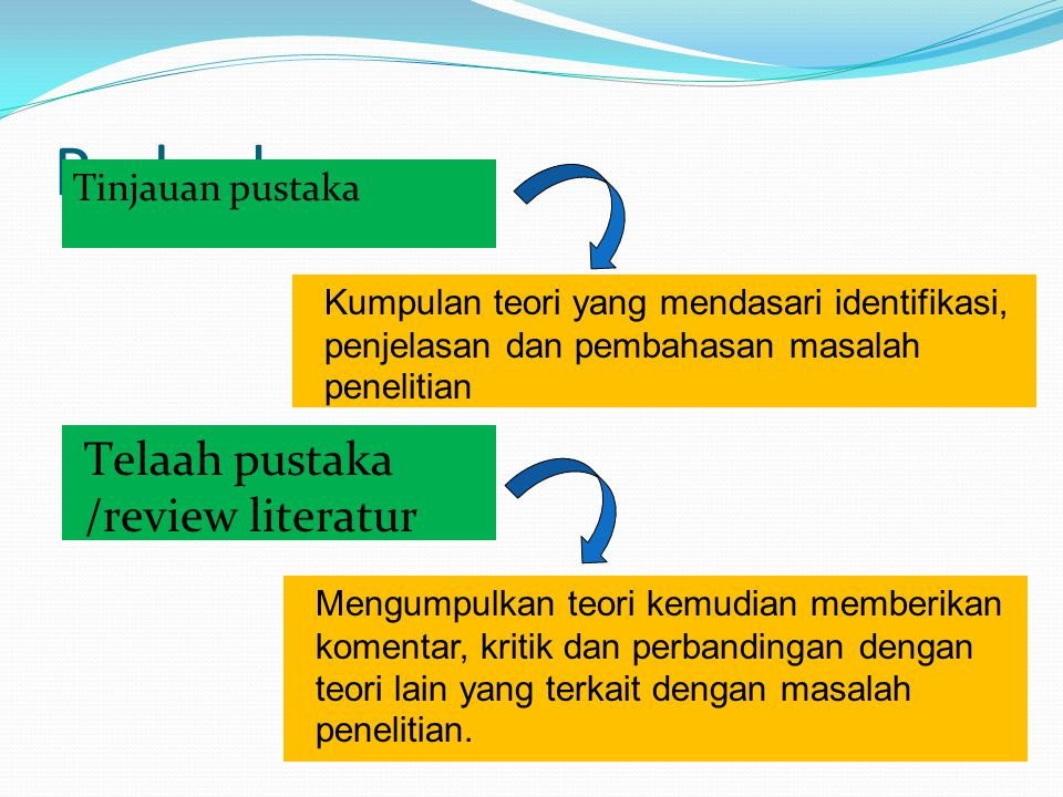 Perbedaan Tinjauan pustaka Kumpulan teori yang mendasari identifikasi, penjelasan dan pembahasan masalah penelitian Telaah pustaka /review literatur Mengumpulkan teori kemudian memberikan komentar, kritik dan perbandingan dengan teori lain yang terkait dengan masalah penelitian.