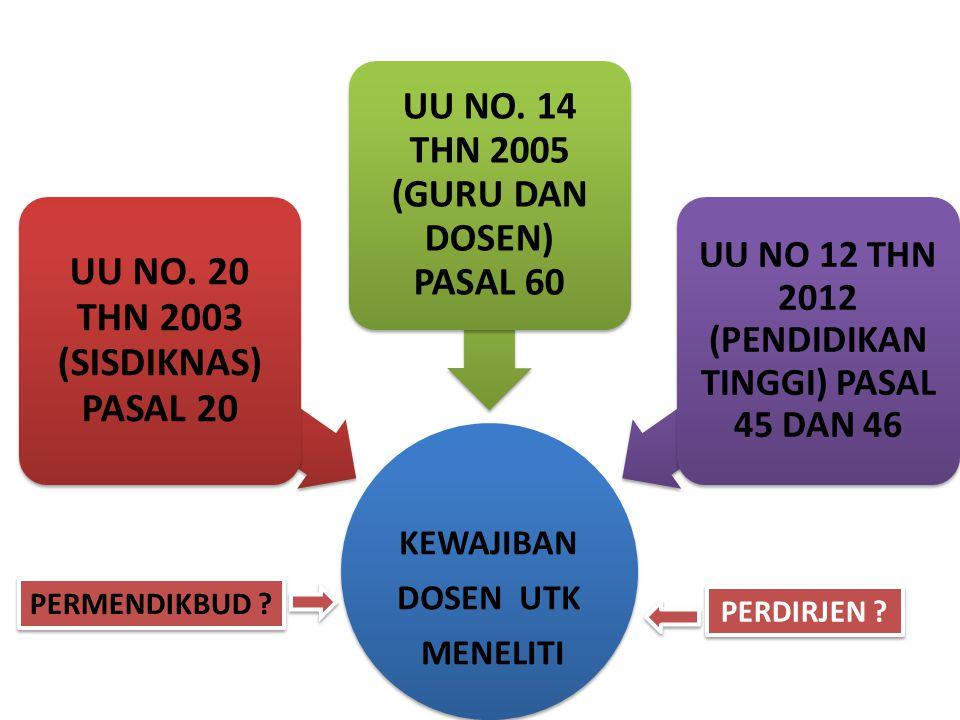 TELAAH SUBSTANSI PROPOSAL  Sistematika proposal setiap skim sedikit berbeda, namun secara umum mencakup: - Judul Penelitian & Abstrak - Pendahuluan (Latar belakang, Rumusan masalah, Tujuan, urgensi dan luaran penelitian - Kajian Pustaka (Road-map) - Metode Penelitian (Bagan alir) - Jadwal Kegiatan - Daftar Pustaka - Lampiran (Biodata, Sarana & Prasarana, Anggaran penelitian, Surat Pernyataan tim peneliti)  Setiap butir tsb harus ditelaah secara cermat, obyektif & taat asas