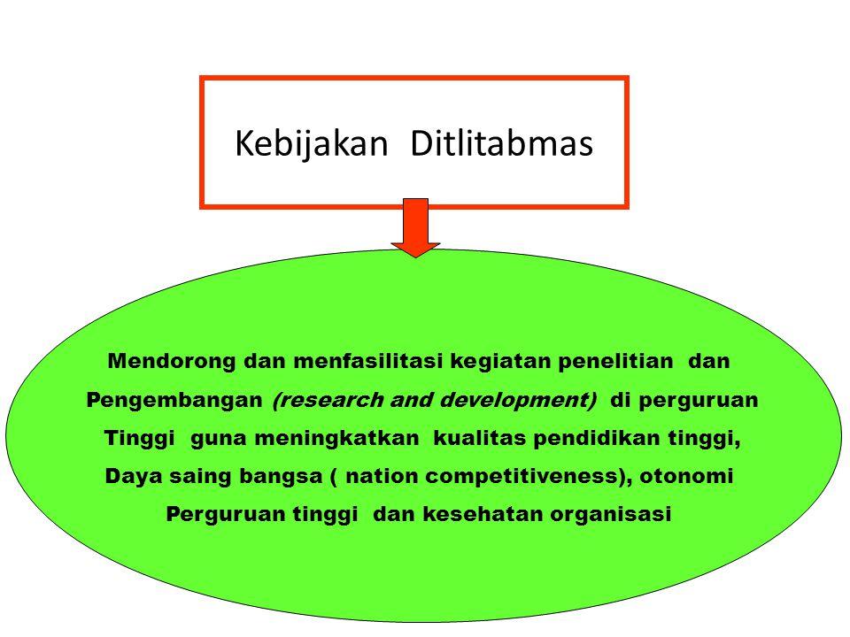 Kebijakan Ditlitabmas Mendorong dan menfasilitasi kegiatan penelitian dan Pengembangan (research and development) di perguruan Tinggi guna meningkatkan kualitas pendidikan tinggi, Daya saing bangsa ( nation competitiveness), otonomi Perguruan tinggi dan kesehatan organisasi