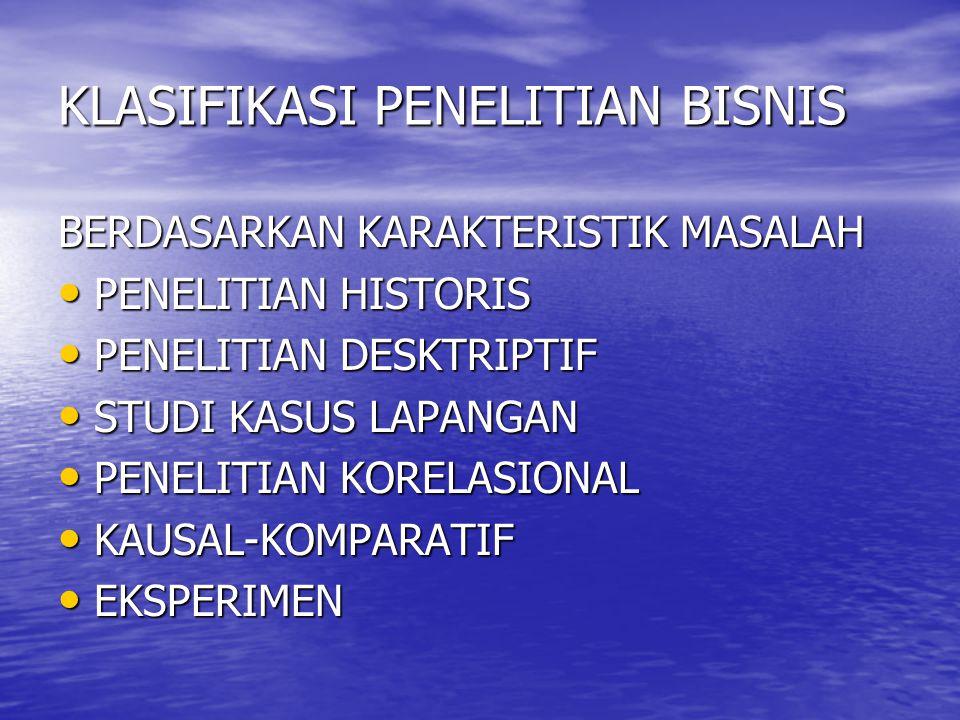KLASIFIKASI PENELITIAN BISNIS BERDASARKAN KARAKTERISTIK MASALAH PENELITIAN HISTORIS PENELITIAN HISTORIS PENELITIAN DESKTRIPTIF PENELITIAN DESKTRIPTIF STUDI KASUS LAPANGAN STUDI KASUS LAPANGAN PENELITIAN KORELASIONAL PENELITIAN KORELASIONAL KAUSAL-KOMPARATIF KAUSAL-KOMPARATIF EKSPERIMEN EKSPERIMEN