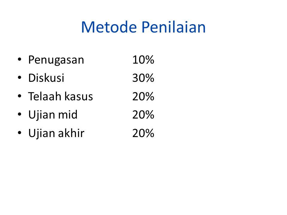 Metode Penilaian Penugasan10% Diskusi30% Telaah kasus20% Ujian mid20% Ujian akhir20%