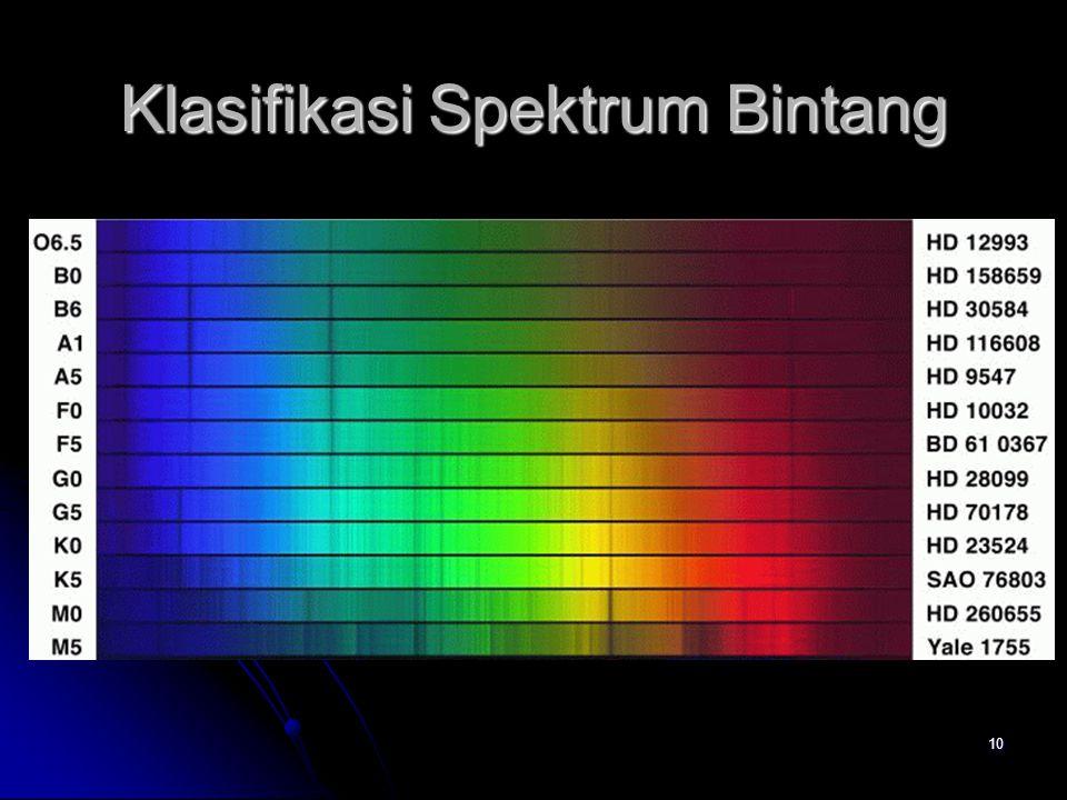 10 Klasifikasi Spektrum Bintang