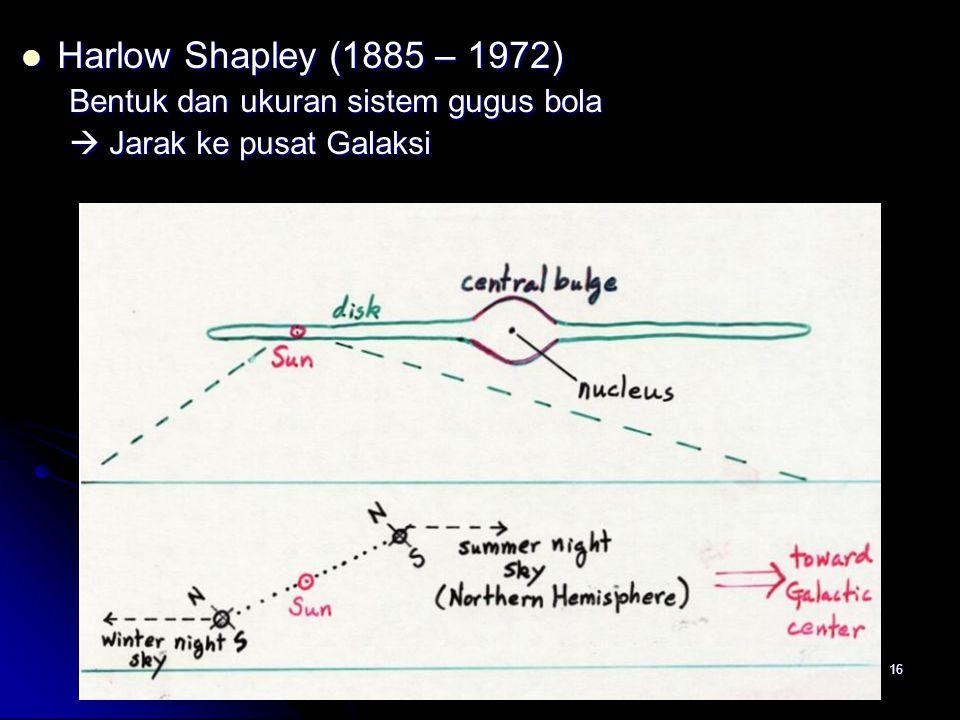 16 Harlow Shapley (1885 – 1972) Harlow Shapley (1885 – 1972) Bentuk dan ukuran sistem gugus bola  Jarak ke pusat Galaksi