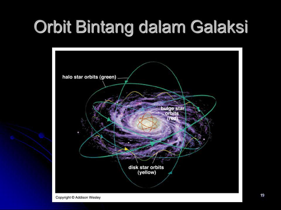 19 Orbit Bintang dalam Galaksi