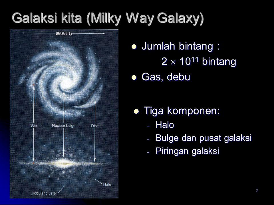 2 Galaksi kita (Milky Way Galaxy) Jumlah bintang : Jumlah bintang : 2  10 11 bintang 2  10 11 bintang Gas, debu Gas, debu Tiga komponen: Tiga kompon