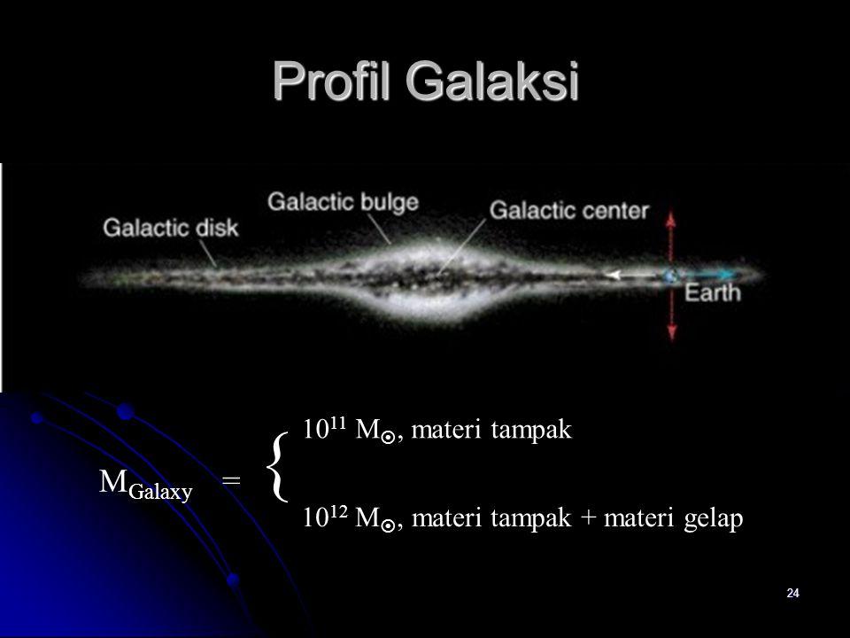 24 Profil Galaksi M Galaxy =  10 11 M , materi tampak 10 12 M , materi tampak + materi gelap