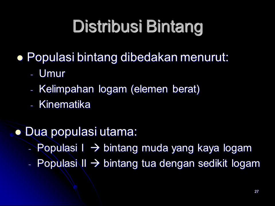27 Distribusi Bintang Populasi bintang dibedakan menurut: Populasi bintang dibedakan menurut: - Umur - Kelimpahan logam (elemen berat) - Kinematika Du