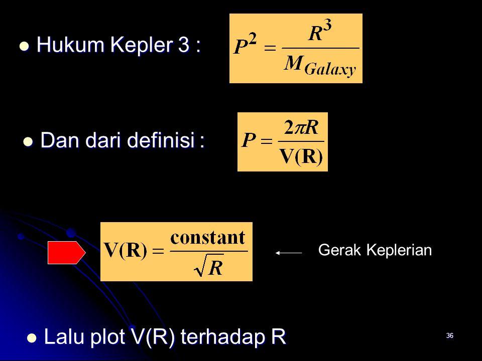 36 Hukum Kepler 3 : Hukum Kepler 3 : Dan dari definisi : Dan dari definisi : Gerak Keplerian Lalu plot V(R) terhadap R Lalu plot V(R) terhadap R
