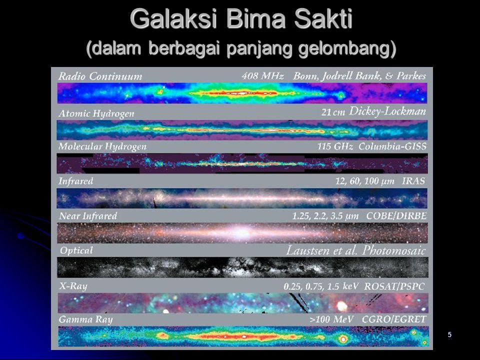 5 Galaksi Bima Sakti (dalam berbagai panjang gelombang)
