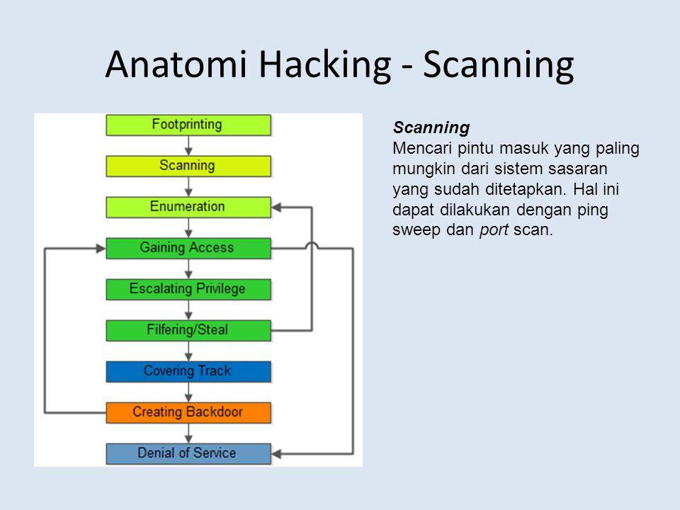 Anatomi Hacking - Scanning Scanning Mencari pintu masuk yang paling mungkin dari sistem sasaran yang sudah ditetapkan. Hal ini dapat dilakukan dengan