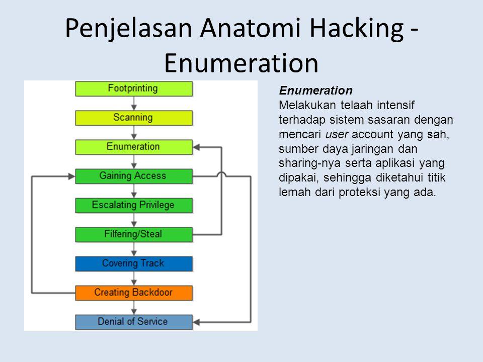 Penjelasan Anatomi Hacking - Enumeration Enumeration Melakukan telaah intensif terhadap sistem sasaran dengan mencari user account yang sah, sumber da