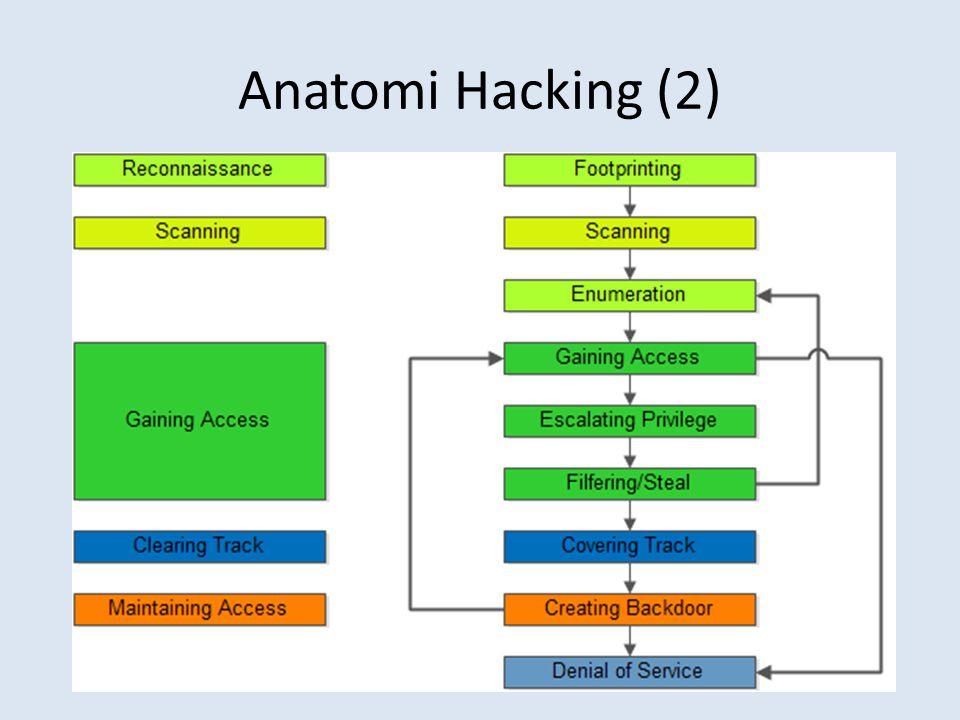 nmap – contoh perintah scan rentang IP : # nmap 10.10.6.1-10 scan rentang Port : # nmap -p 2000-4000 10.10.6.1 scan dengan deteksi service # nmap -sV 10.10.6.254 Scan pada mode cepat (known ports) # nmap -F 192.168.1.1