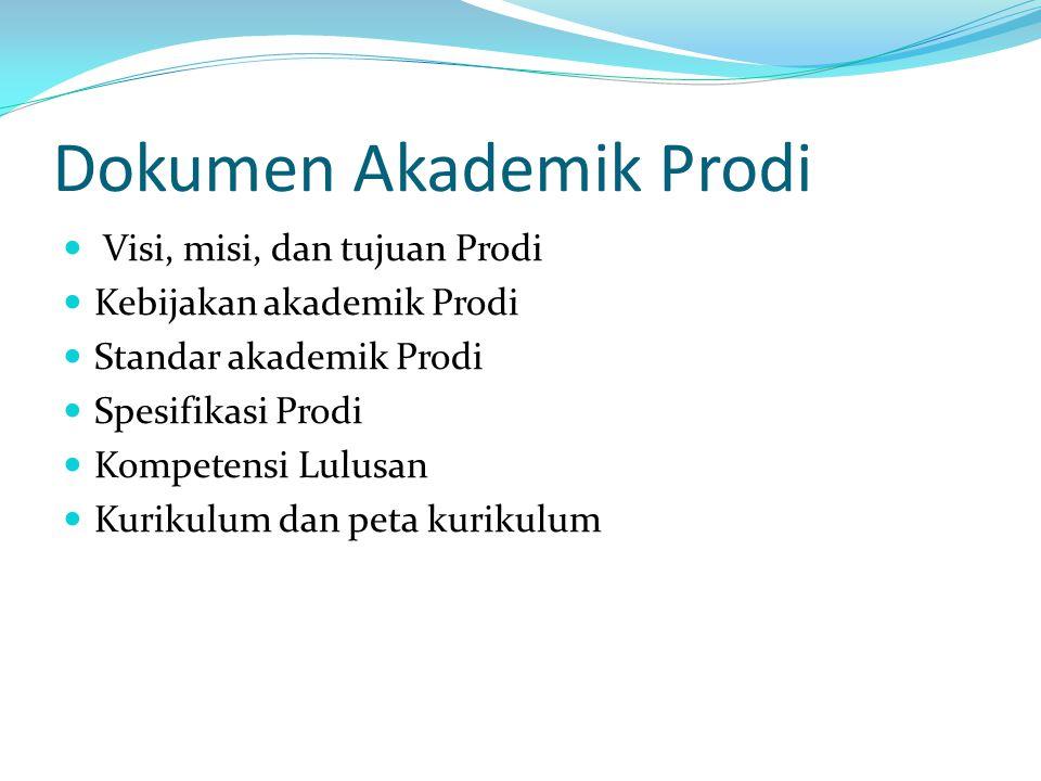 Dokumen Akademik Prodi Visi, misi, dan tujuan Prodi Kebijakan akademik Prodi Standar akademik Prodi Spesifikasi Prodi Kompetensi Lulusan Kurikulum dan