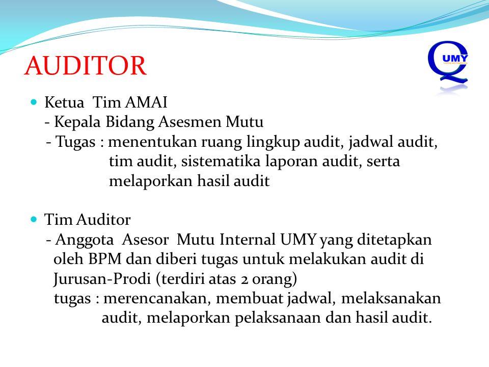 AUDITOR Ketua Tim AMAI - Kepala Bidang Asesmen Mutu - Tugas : menentukan ruang lingkup audit, jadwal audit, tim audit, sistematika laporan audit, serta melaporkan hasil audit Tim Auditor - Anggota Asesor Mutu Internal UMY yang ditetapkan oleh BPM dan diberi tugas untuk melakukan audit di Jurusan-Prodi (terdiri atas 2 orang) tugas : merencanakan, membuat jadwal, melaksanakan audit, melaporkan pelaksanaan dan hasil audit.