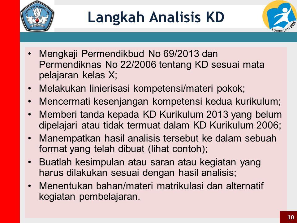 Langkah Analisis KD Mengkaji Permendikbud No 69/2013 dan Permendiknas No 22/2006 tentang KD sesuai mata pelajaran kelas X; Melakukan linierisasi kompe