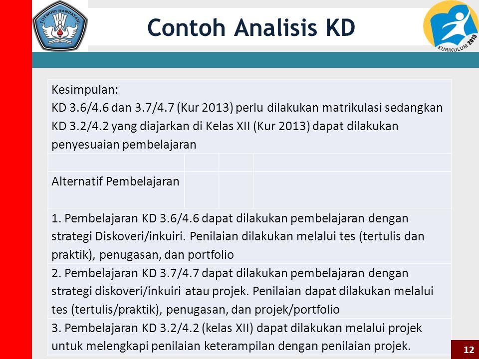 Contoh Analisis KD Kesimpulan: KD 3.6/4.6 dan 3.7/4.7 (Kur 2013) perlu dilakukan matrikulasi sedangkan KD 3.2/4.2 yang diajarkan di Kelas XII (Kur 2013) dapat dilakukan penyesuaian pembelajaran Alternatif Pembelajaran 1.