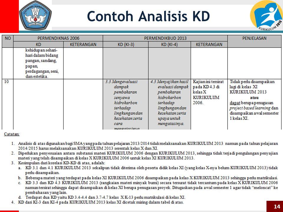 Contoh Analisis KD 14