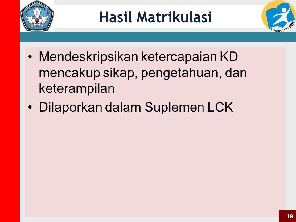 Hasil Matrikulasi Mendeskripsikan ketercapaian KD mencakup sikap, pengetahuan, dan keterampilan Dilaporkan dalam Suplemen LCK 18